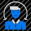 client, male, services, user