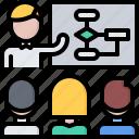 code, developer, development, presentation, programmer, training