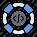 code, developer, development, help, programmer, support, technical