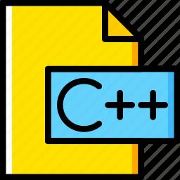 c, code, coding, development, file, programming icon