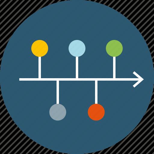 evolution, history, hronology, milestones, project, timeframe, timeline icon