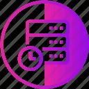 data, database, device, schedule, server