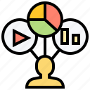 behaviour, consumer, content, media, social