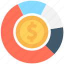 circular chart, dollar, finance, pie chart, pie graph icon