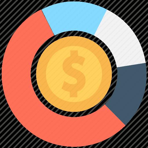 circular chart, dollar, finance, pie chart, pie graph icon