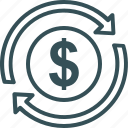 coin, currency, currency exchange, dollar, money exchange icon