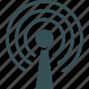 internet, internet wifi, signals, wifi, wifi signals icon
