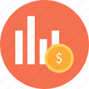 bar graph, business, dollar, finance, graph icon