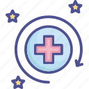 health, recovery, refresh, restoration, treat icon