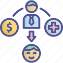 benefit, compensation, coverage, employee, welfare icon
