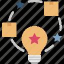 creative, differentiation, idea, innovation, mature creative icon