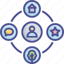 activity, communication, connection, environment, interaction icon
