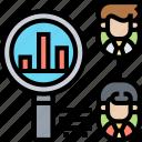 benchmarking, observance, clients, procedure, assessment