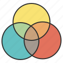 circle, color, paint, painting, rgb icon
