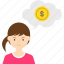 coin, dollar, girl, money, person, speech bubble, woman icon