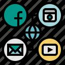 ecommerce, media, multimedia, online, social, world