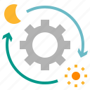 call, center, clock, ecommerce, round, support, time icon