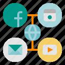 ecommerce, media, multimedia, online, social, world icon