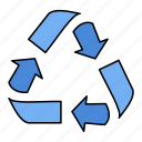 care, ecology, recycle, recycling