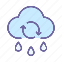 rain, nature, water, drop, rainwater, cloud