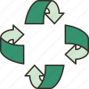 recycle, reuse, environment, conservation, pollution