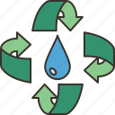 recycle, water, reuse, renewable, conservation