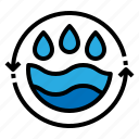 cycle, drop, ecology, water icon