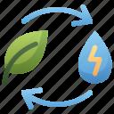 bio, biofuel, energy, extraction, fuel, oil, organic