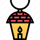 bulb, candle, furniture, interior, lamp, light icon