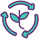 biodegradable, ecology, plant, rotating arrows icon