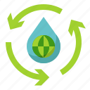 recycle, reuse, saving, water, world