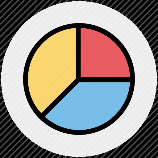 business, chart, money, pie chart, presentation icon