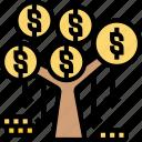 dividend, profit, distribution, company, shareholders