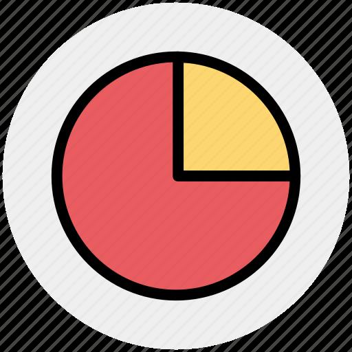chart, pie, pie chart, science, statistics icon