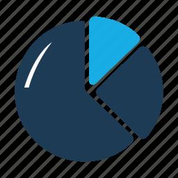 analysis, chart, diagram, graph, pie, statistics icon