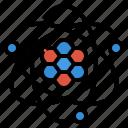 electron, nucleus, proton, atom, neutron