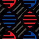 dna, medical, genetics, helix, science