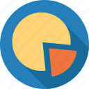 analytics, charts, graph, graphs, pie chart, pie graph, statistics icon