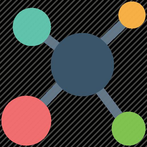 Atom, atom structure, biology, bond, compound, molecule, science icon - Download on Iconfinder