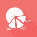 graph, pie, pie chart, pie graph, statistics