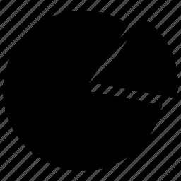 circle chart, graph, pct, pie chart, pie circle icon