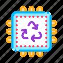 bin, processor, recycle, remove, trash