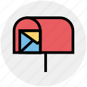 envelope, mailbox, mail post, letter, message, email