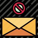 block, communication, delete, message