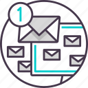 computer, email, letter, mail, message, notice icon