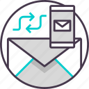 app, email, letter, mail, message, smartphonea, sync icon