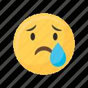 sad, face, emoji, emoticon, smiley