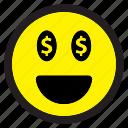 emoticon, emotion, expression, face, avatar, emoticons, happy