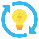 bulb, ecology, energy, recycle, renewable, renewable energy icon