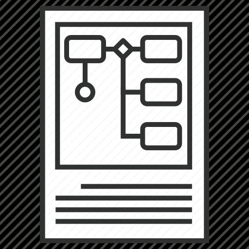 business, description, diagram, enterpeise architecture, modeling rule, togaf icon